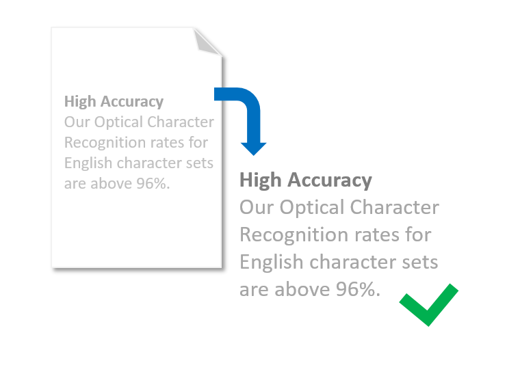 High accuracy rate for recognition